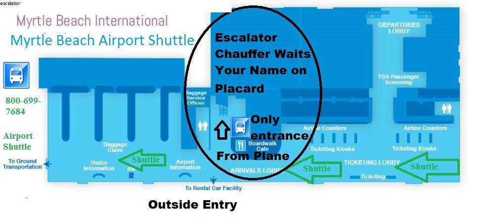 to mYRTLE BEACH airport shuttle