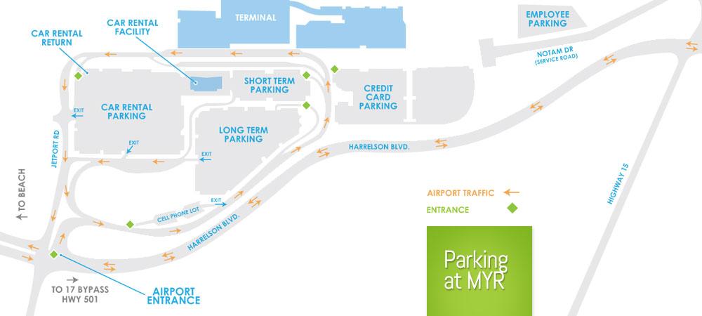 Myrtle Beach International Airport Hiring