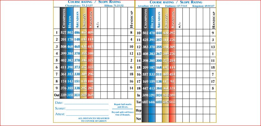 golf card arcadian